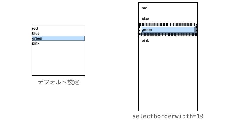 selectborderwidthを指定した時の見た目