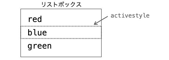 activestyleオプションの効果を示す図