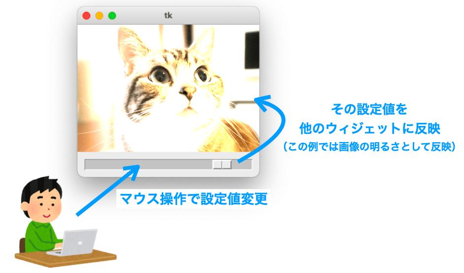 スケールウィジェットを利用して設定値を変更する様子を示した図