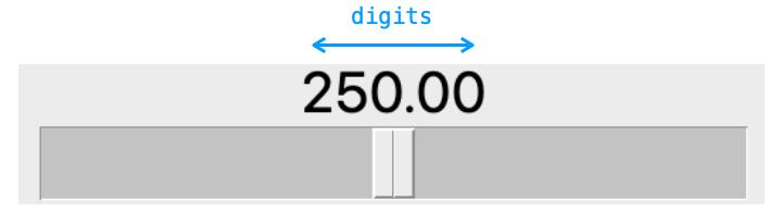 digitsオプションの効果を示す図