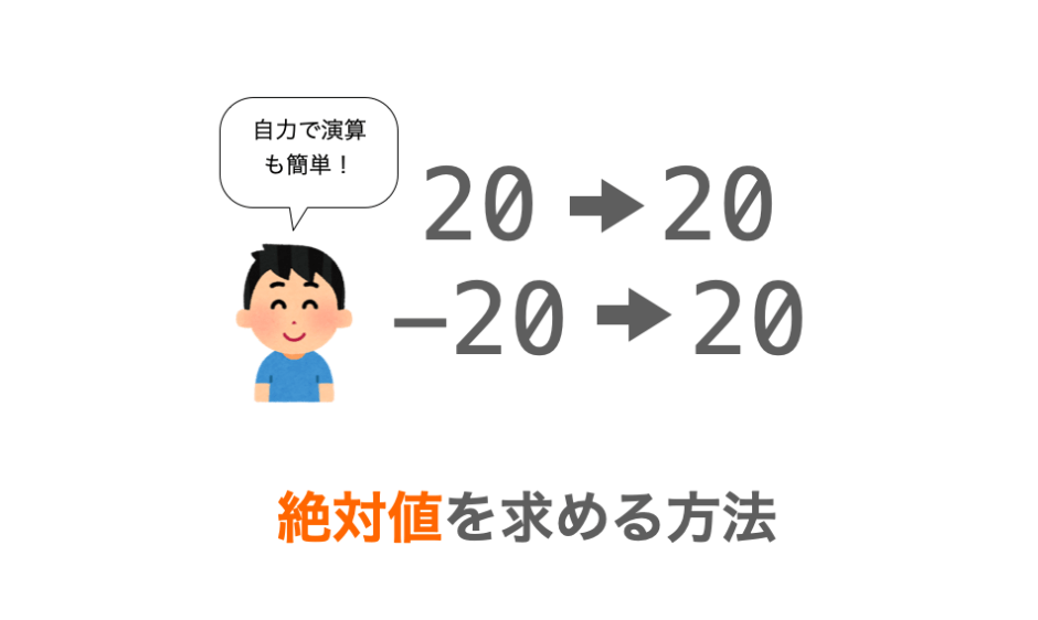 C言語で絶対値を求める方法の解説ページアイキャッチ