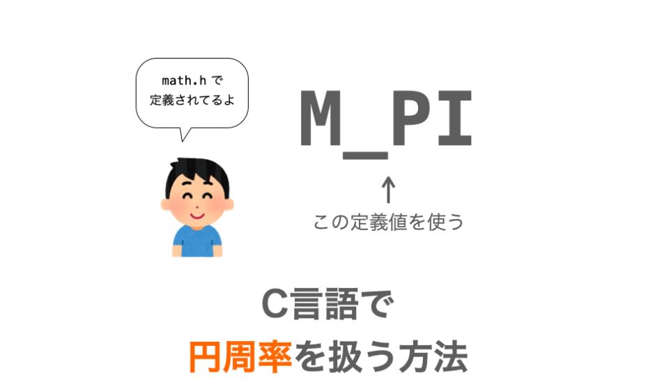 C言語で円周率を扱う方法の解説ページアイキャッチ