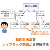 【C言語】動的計画法をナップサック問題を解いて理解する